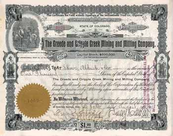 Creede & Cripple Creek Mining & Milling Co.